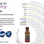 onthisdayonchemistry