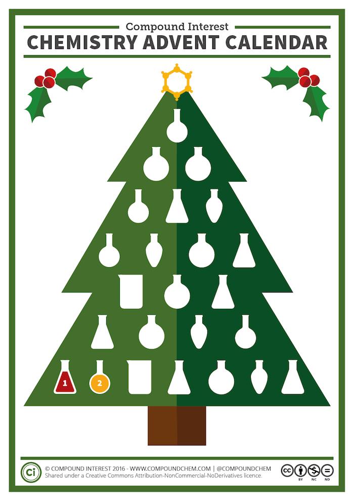 chemistry-advent-2016
